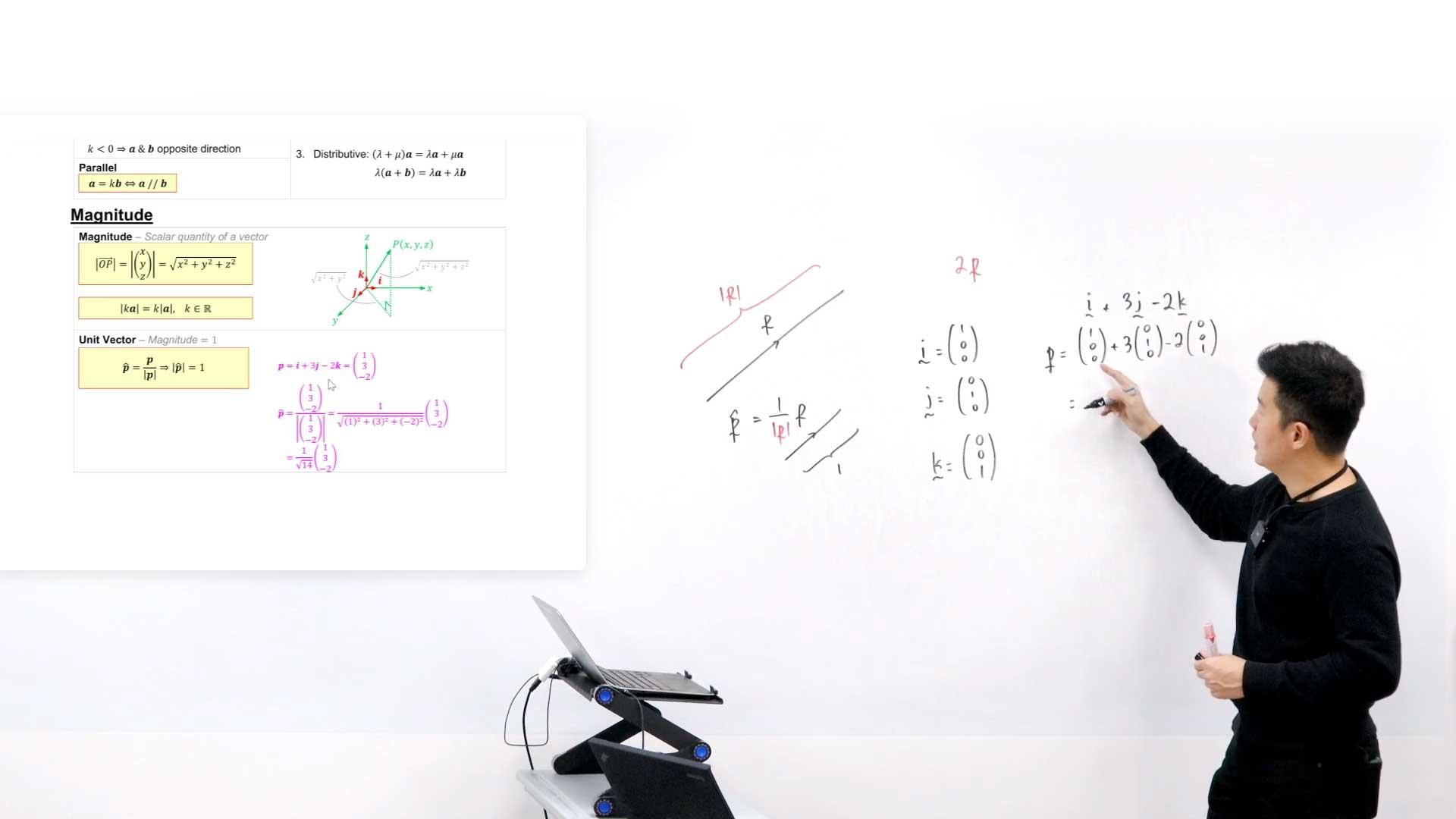 A Level JC H2 Math Tuition